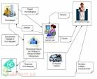 Программа для учета товаров и денег на фирмы, оптовом складе